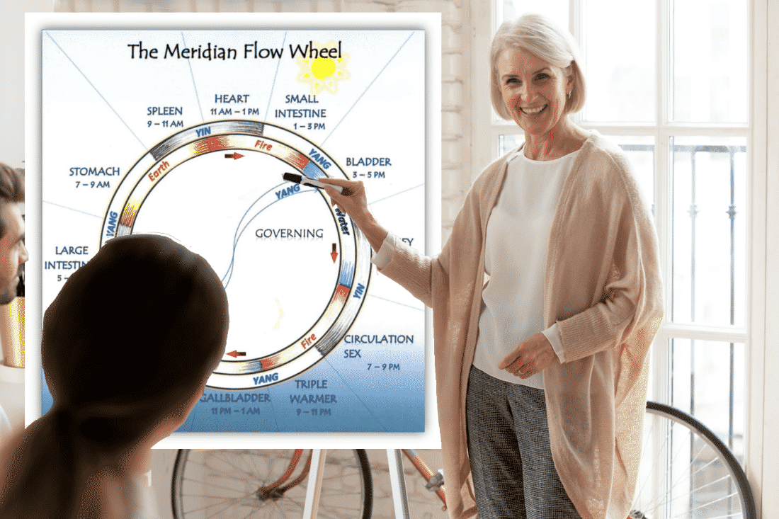 Eden Method Teacher Training image